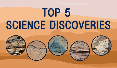 Mars Rover Top 5 Science Discoveries.  (#3 is my husband's group's RAD work, yay, rw) Poor graphic, but click through, it's more interesting