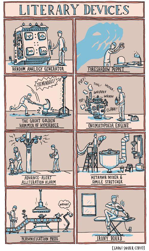 Literary devices [cartoon]