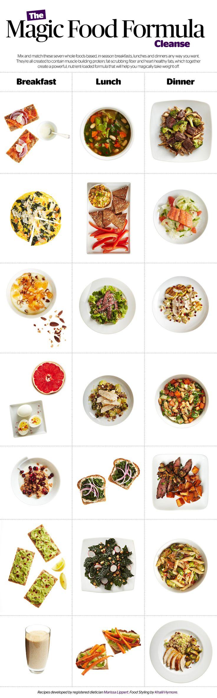 Just the Cleanest Eating You'll EVER Do #питание #фитнес #спорт #диета #похудение #KrasotkaPro #diet #slimming #еда #здоровье