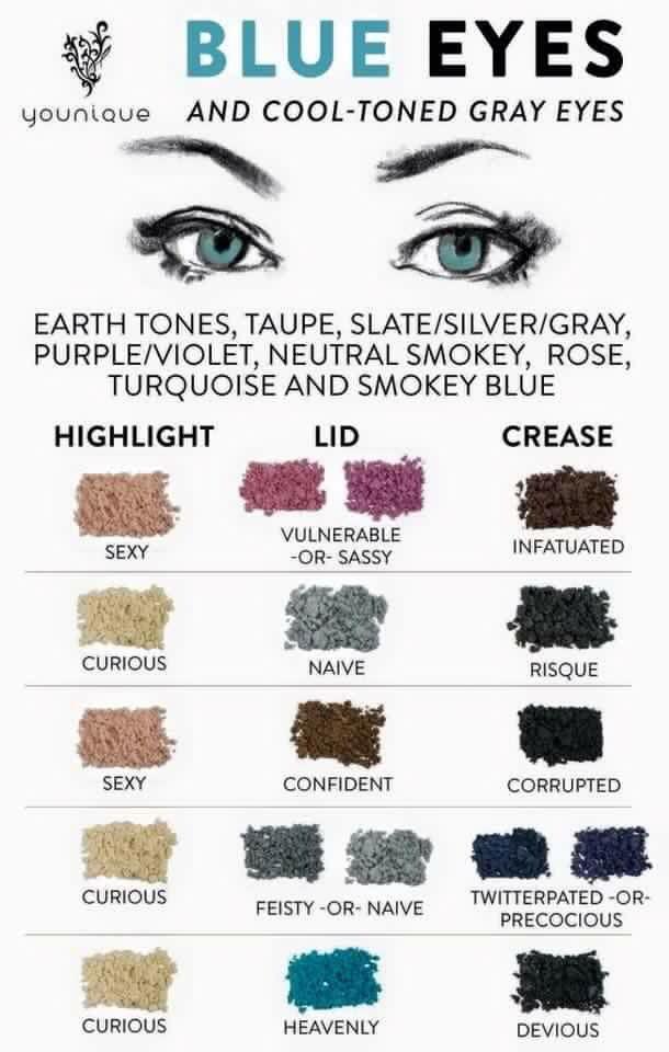 Farbkarte für blaue Augen
