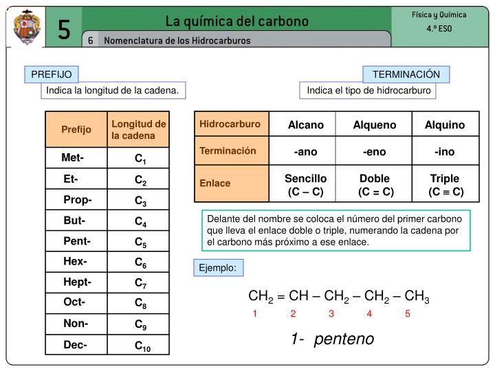 La Química Del Carbono Quimica Del Carbono Química Enseñanza De Química