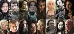 Lannister, Stark, Targaryen, quelle famille de Game of Thrones vous convient le plus ? Faites le test pour savoir quel personnage de la série sommeille en vous.  Je suis Arya :)