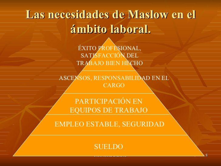 Las Necesidades De Maslow En El ámbito Laboral Sueldo