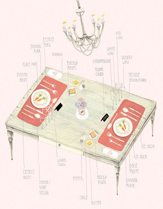 Como organizar uma mesa