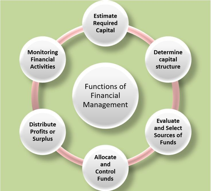 Financial Intermediaries Meaning Functions And Importance Financial Functions Importance Intermedi Financial Financial Strategies Financial Management