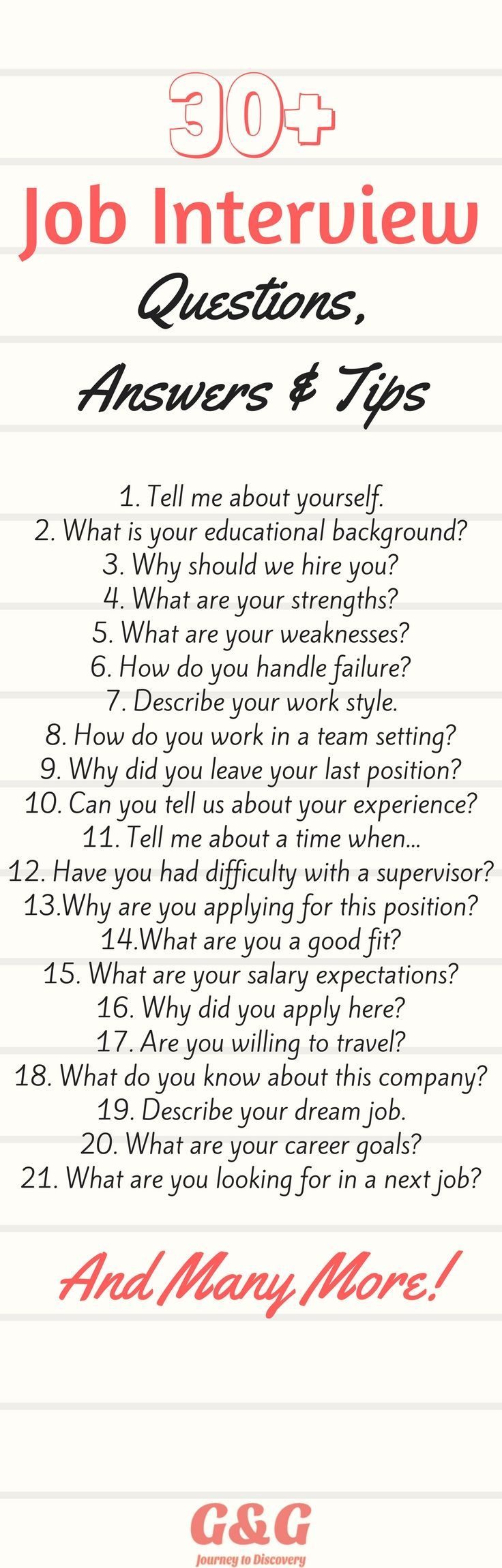 30+ Job Interview Questions, Answers and Tips for those seeking to rock their next job interview.