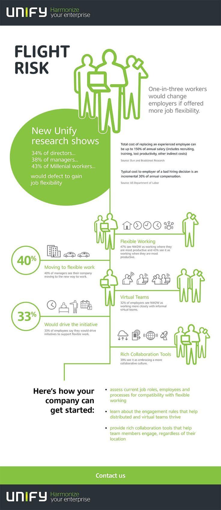43% de los empleados preferiría gozar de mayor flexibilidad horaria antes que obtener un aumento salarial