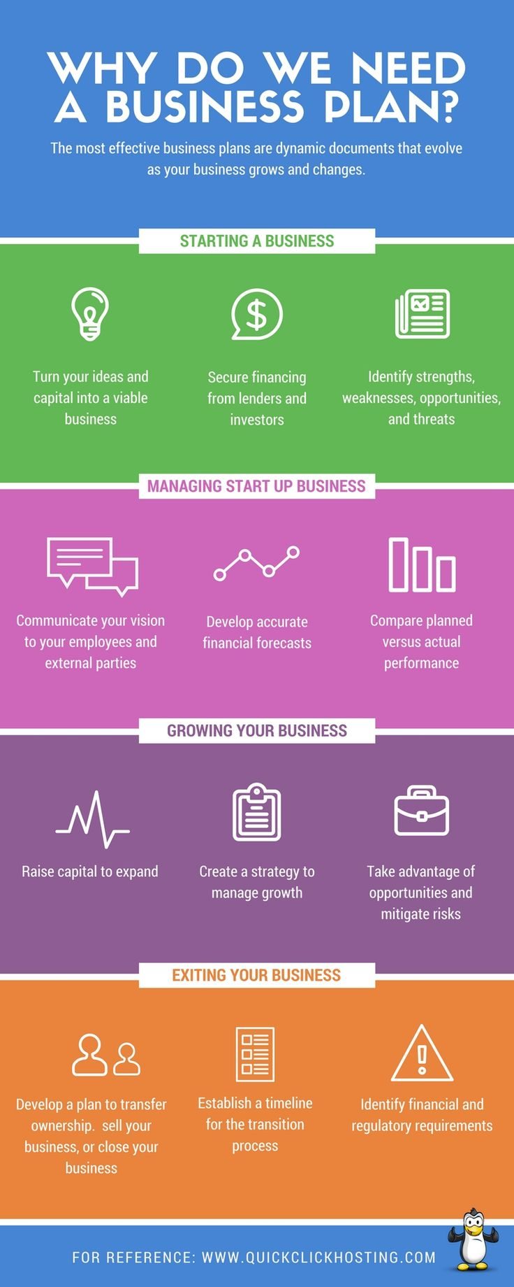 Looking to start a business. You need a business plan. We