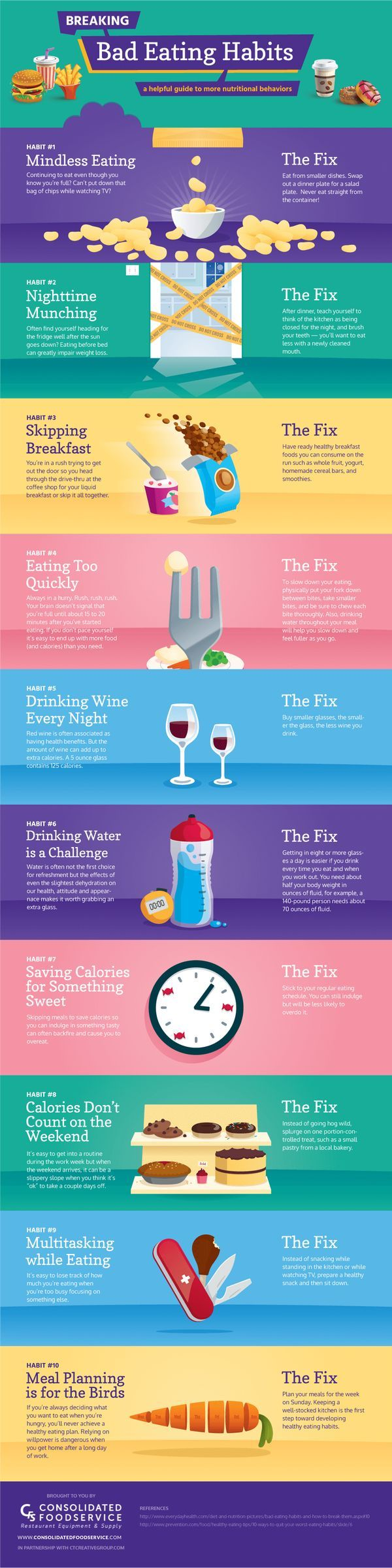 Want some tips on creating healthy eating habits? This handy guide offers some great tips on breaking your old eating habits and how to create new, healthier habits!
