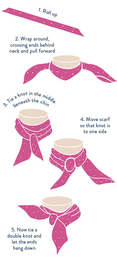 The Joules Journal | Silk Scarves                                                                                                                                                      More