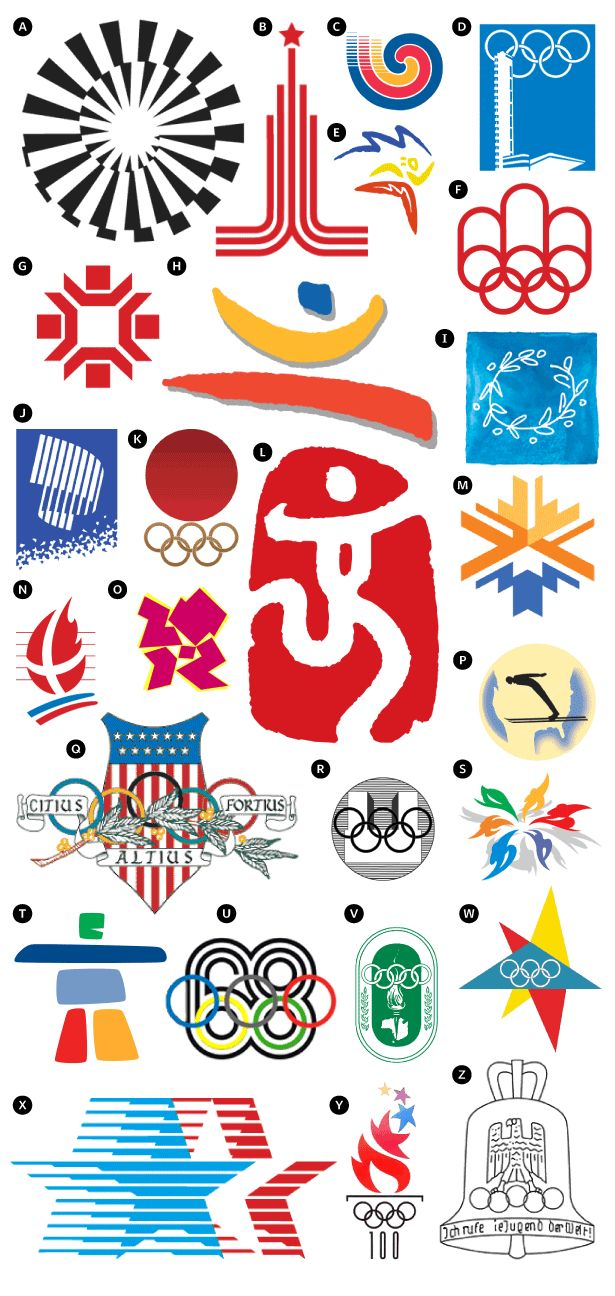 I promise this will be my only Olympic related post. Quiz: name that logo!