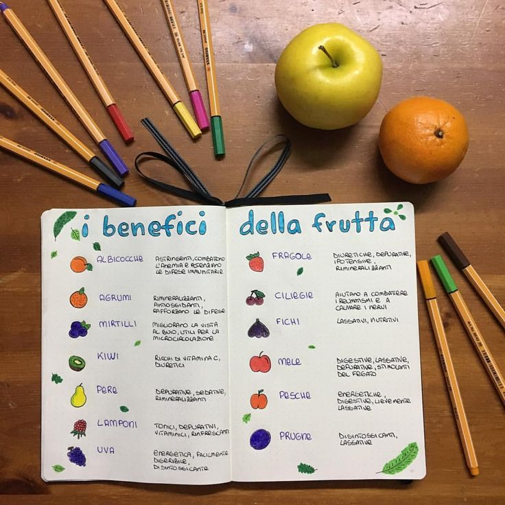 I Benefici della Frutta! 🍏🍐🍊🍋🍎🍇🍓🍑🥝 • Benefits of fruits   Eat healthy 😌 • Les avantages du fruit   Manger sain 😌 • 👩🏻Instagram: @byouplanner 🎥Youtube: Byoutube 🐥Twitter: Byoutwitt 📱Facebook: Byou.pic • #byouplanner #byoutube #leuchtturm1917 #stabilo #fruits #bulletjournalfrance