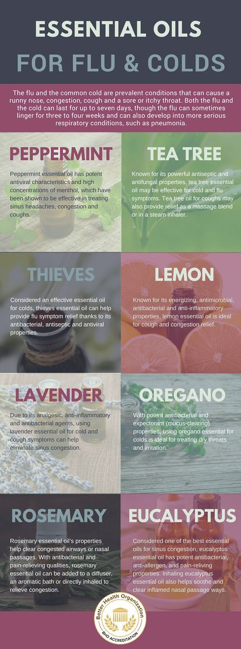The top essential oils for cough symptoms including tea tree oil for cough and peppermint essential oil for sinus infection