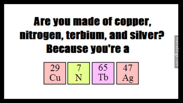 Fun with the Periodic Table. http://mbinge.co/1tvcxKY
