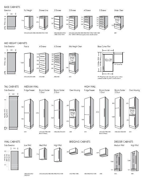 Interior Design Dimension Standards