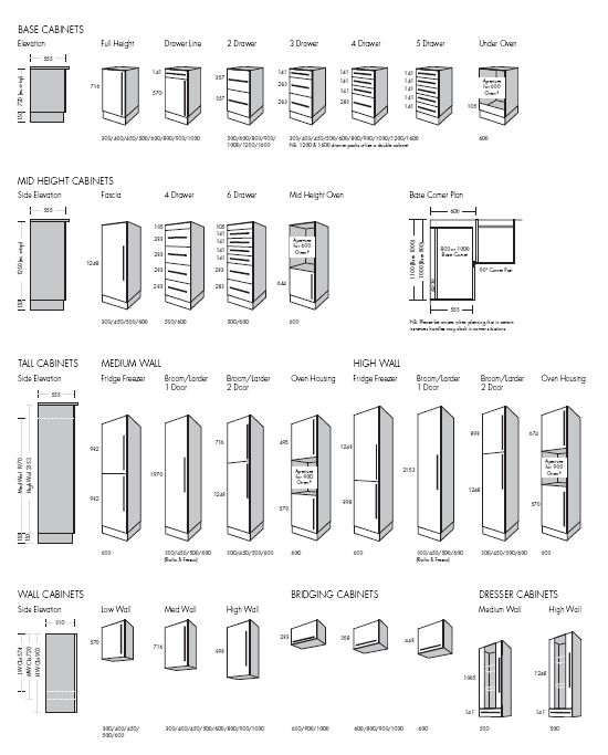 Kitchen Cabinet Millwork Dimensions P DESIGN STANDARDS