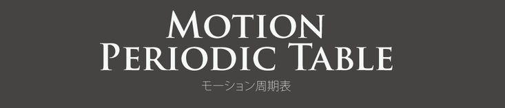 Motion Periodic Table | モーショングラフィックスの周期表