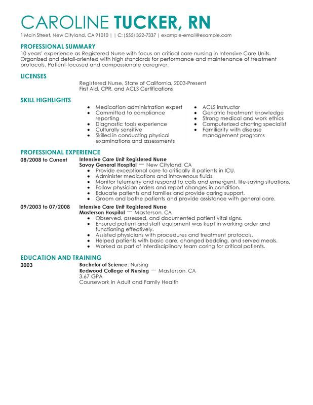 Intensive Care Unit Registered Nurse Resume Sample