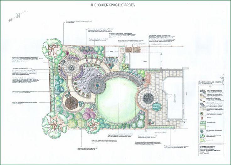 Landscape Designs/garden designer/garden design process
