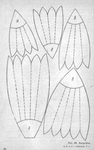 2658 хризантема игольчатая для фома