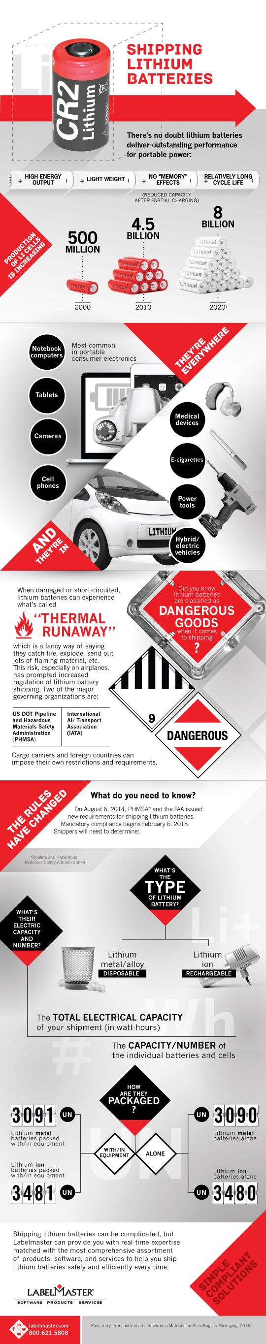 11 best infographics images on pinterest dangerous goods info when shipping lithium batteries which are classified as dangerous goods maintaining compliance can be biocorpaavc Choice Image