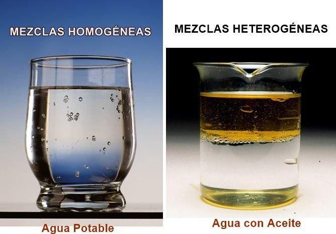 soluciones quimicas homogeneas y heterogeneas ejemplo - Buscar con Google