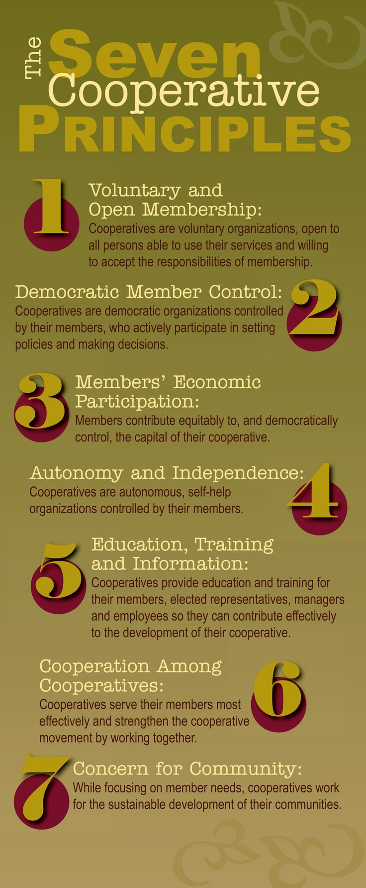 Seven Cooperative Principles-great to remember right now (National Co-op Month is October)