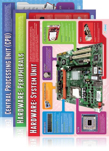 Set of 7 Computer Systems and Networks Posters