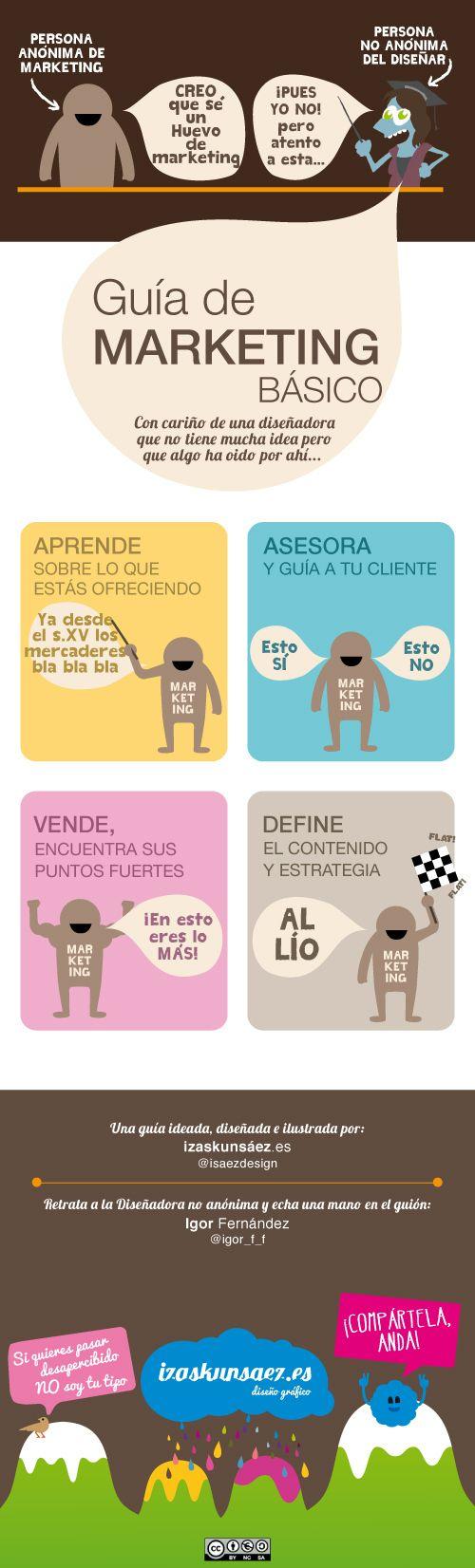 Guía de marketing básico #infografia