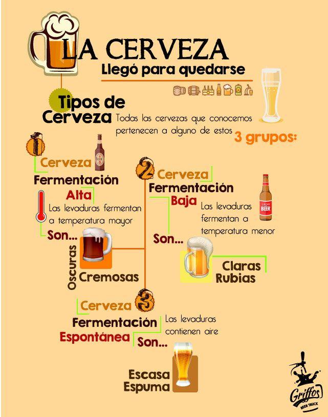 Vocabulario bebidas