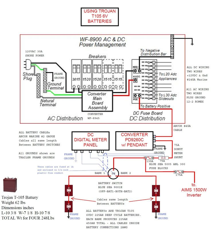 Wiring Diagram Electrical 30 Amp Rv Plug Simple Mechanical Current