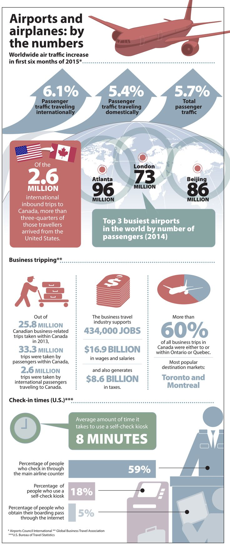 The world's busiest airports and other travel stats - The Globe and Mail