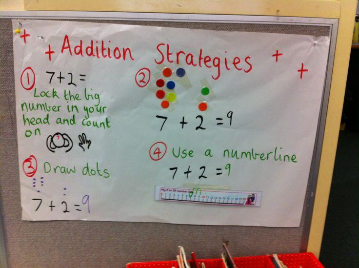 Math - addition strategies