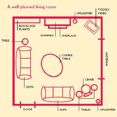 feng shui living room layout decorating pinterest