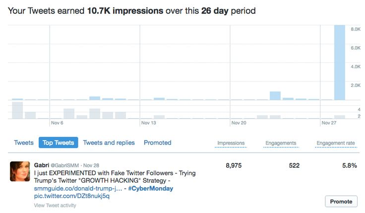"""Donald Trump just proved Buying Twitter followers and engagements works. Not only within Twitter, but the power of Social Proof in Starting a """"Bandwagon""""."""