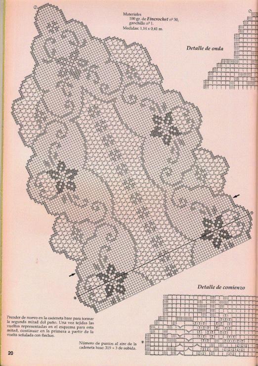 centro ninfa