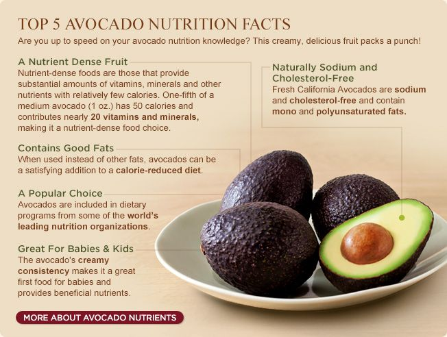 Top 5 avocado #nutrition facts... I have been using the fruit as a meat replacement in many meals, I enjoy feeling full without bread but not bloated. We'll see how it goes.