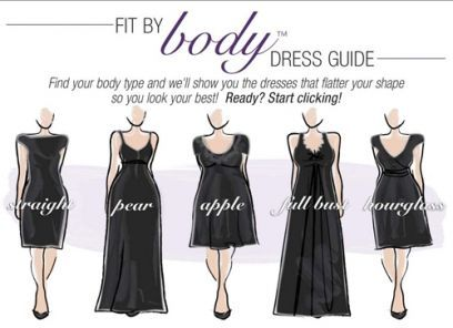 Best dresses for your body type | #style #dress | Dress ... |Clothing Styles For Body Shapes