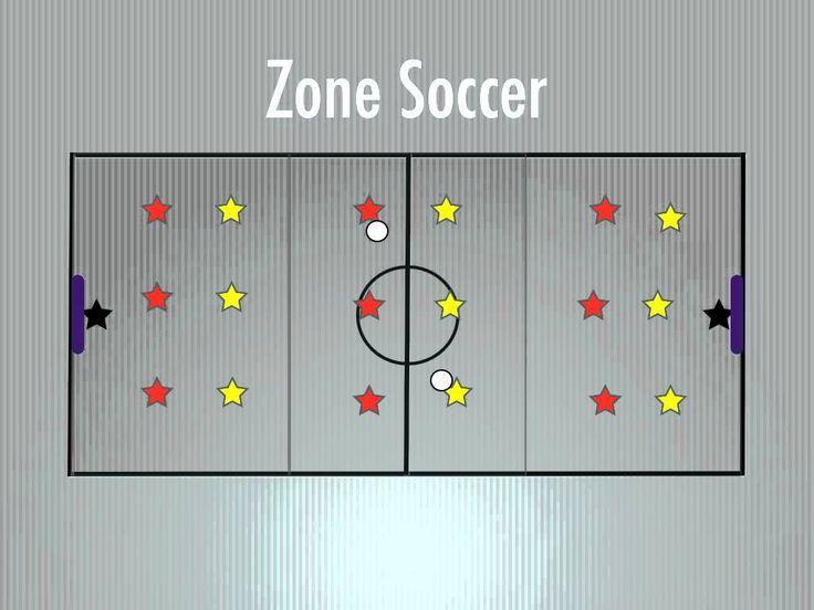 P.E. Games - Zone Soccer