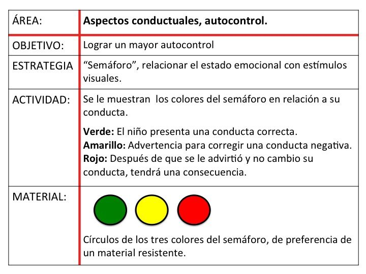 Autocontrol Autocontrol Autoevaluacion Colores Del Semaforo