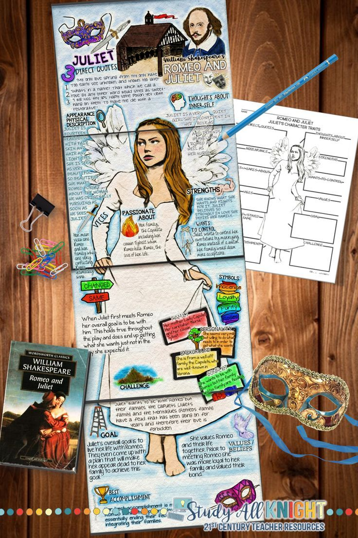 Romeo And Juliet Body Biography Project Bundle Great For