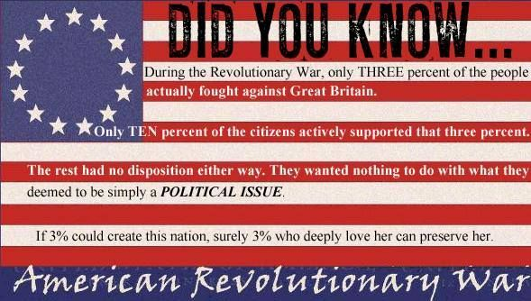 american revolution quotes - Bing Images