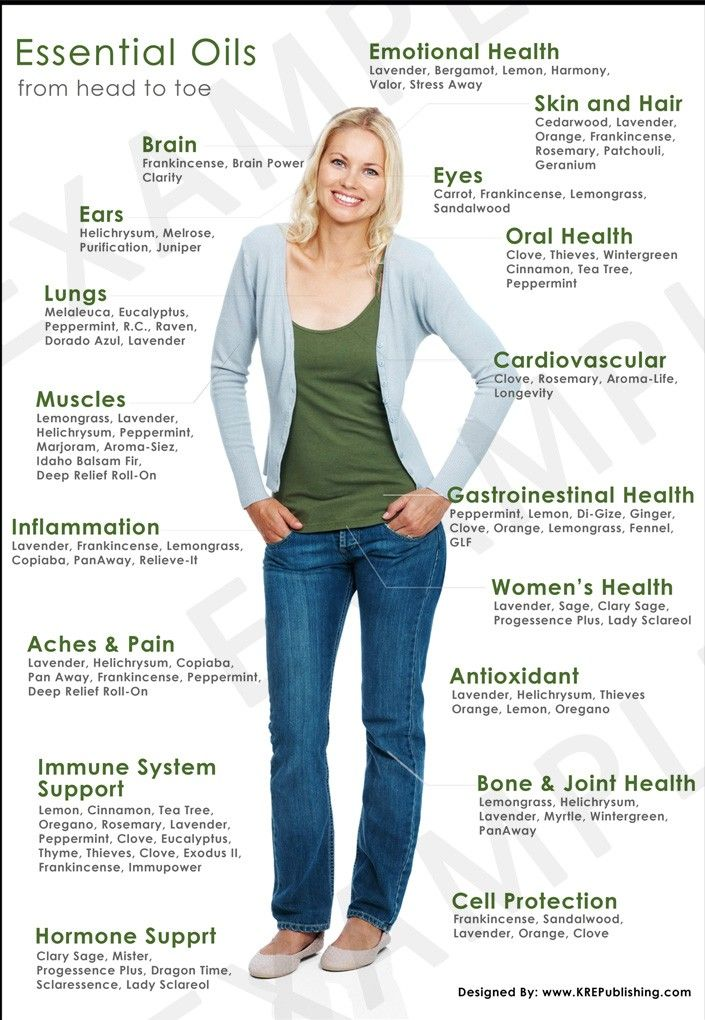 Head to Toe - Young Living Essential Oils Desktop Banner