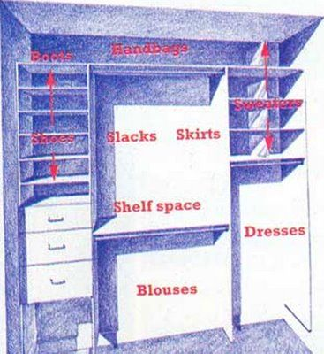 how to organize a woman's closet 2