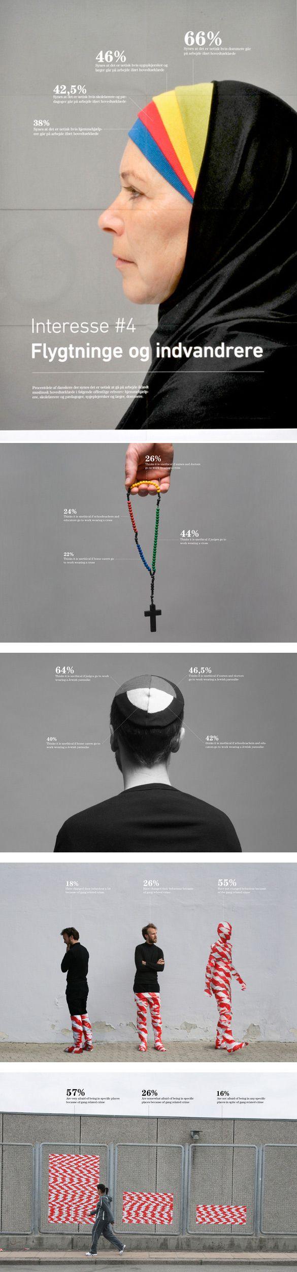 Visualisation de données et photographies danoises !