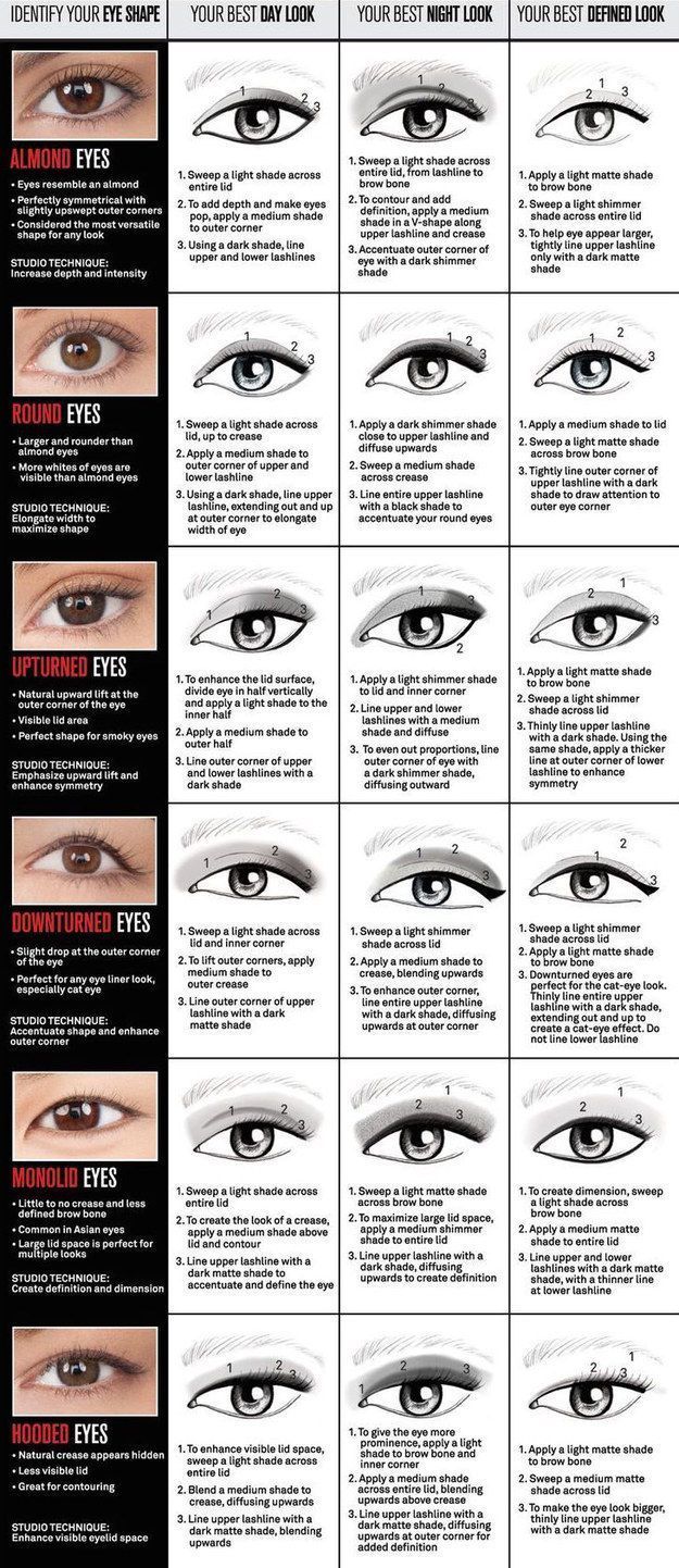 You can also tailor your eyeliner shape to your eye shape, once you feel confident in your application skills.: