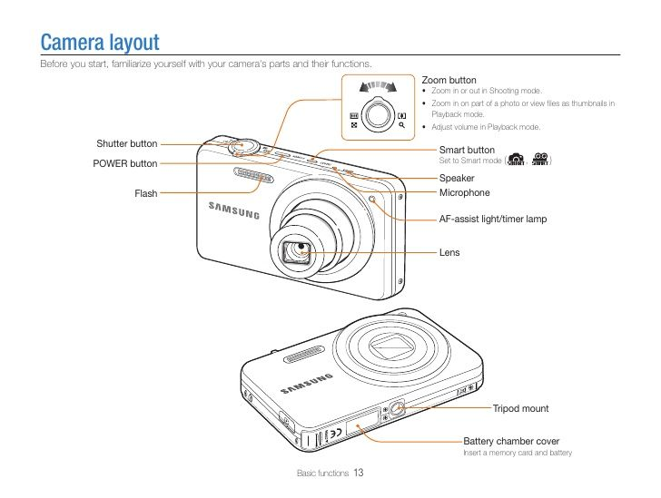 Camera Parts And Functions Pdf
