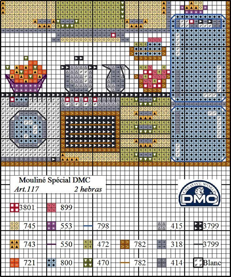 Kitchen cross stitch chart