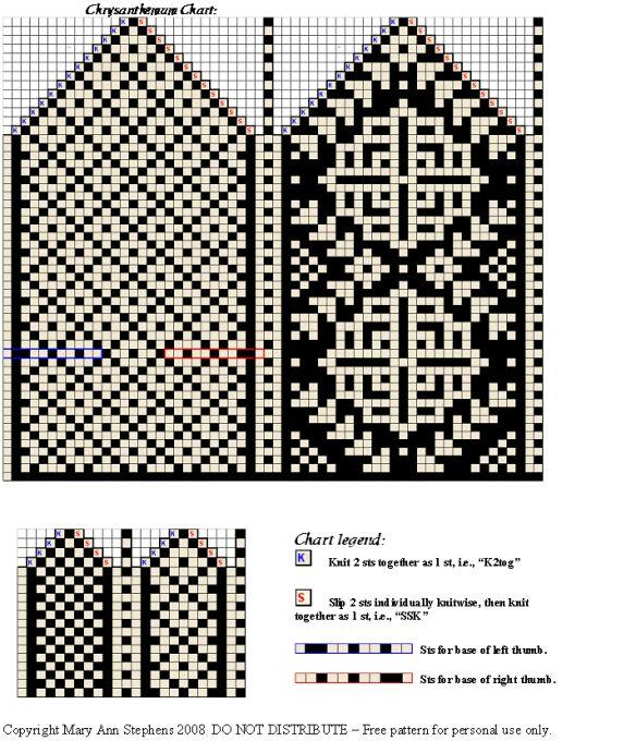 Chrysanthemum Mittens knitting pattern by Mary Ann Stephens