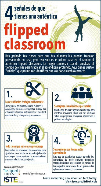4 señales de que tienes una auténtica Flipped Classroom #infografía
